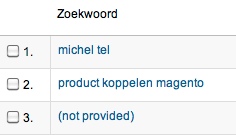 Not provided keywords Google Analytics