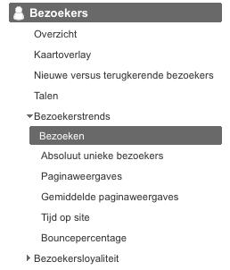 Bezoekers per uur in Google Analytics