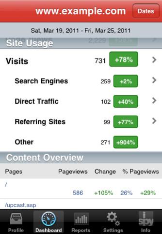 I Spy Analytics App
