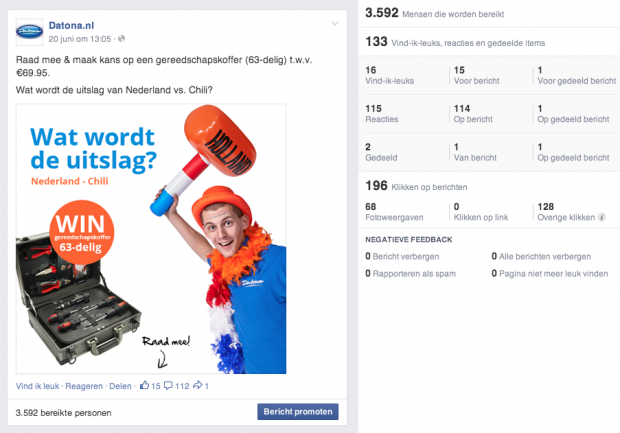 Facebook resultaten
